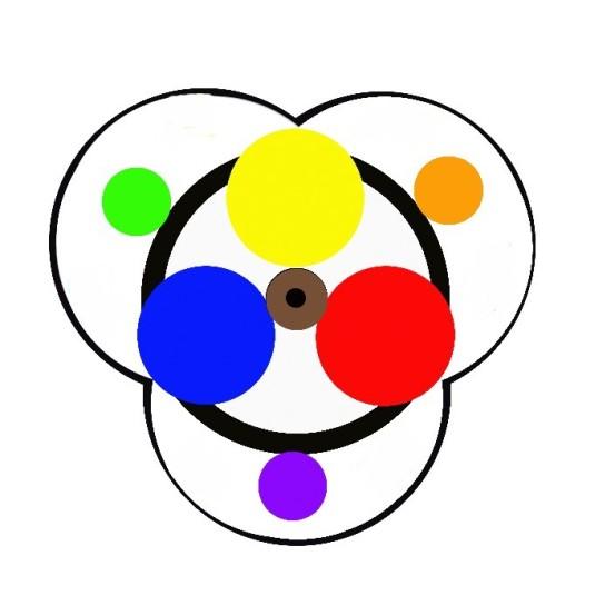 Cercle chromatique B