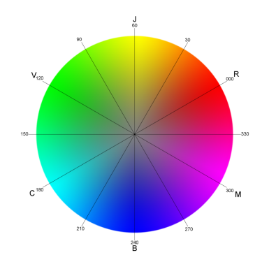 Color_wheel_with_degree