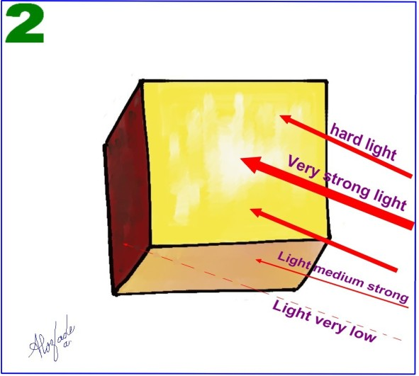 Lumière 2B