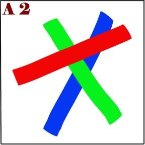 Profondeur A2